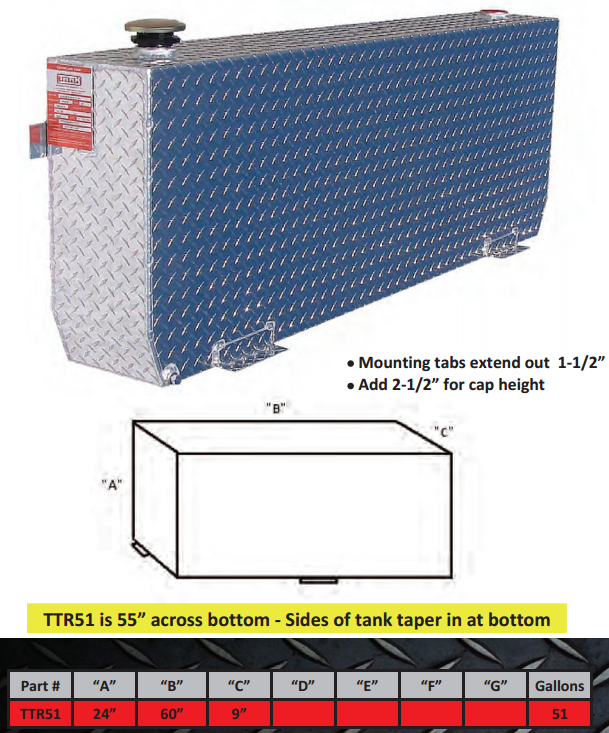 ATI TTR51%)