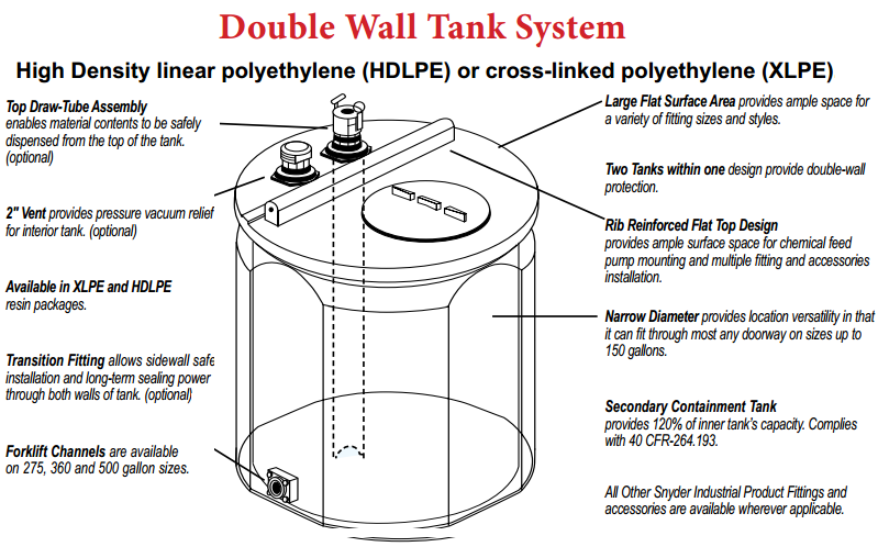 60 Gallon Double Wall Tank Snyder Dct60 568000245